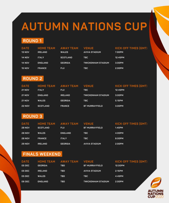 2020 Autumn Nations Cup Fixtures
