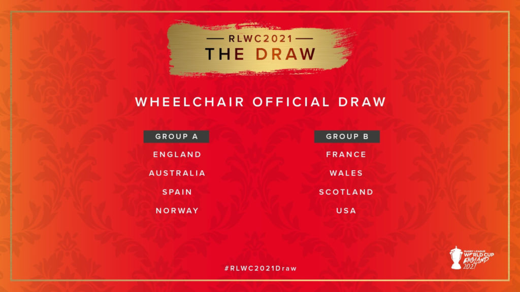 wheelchair Rugby League World Cup 2021 Draw