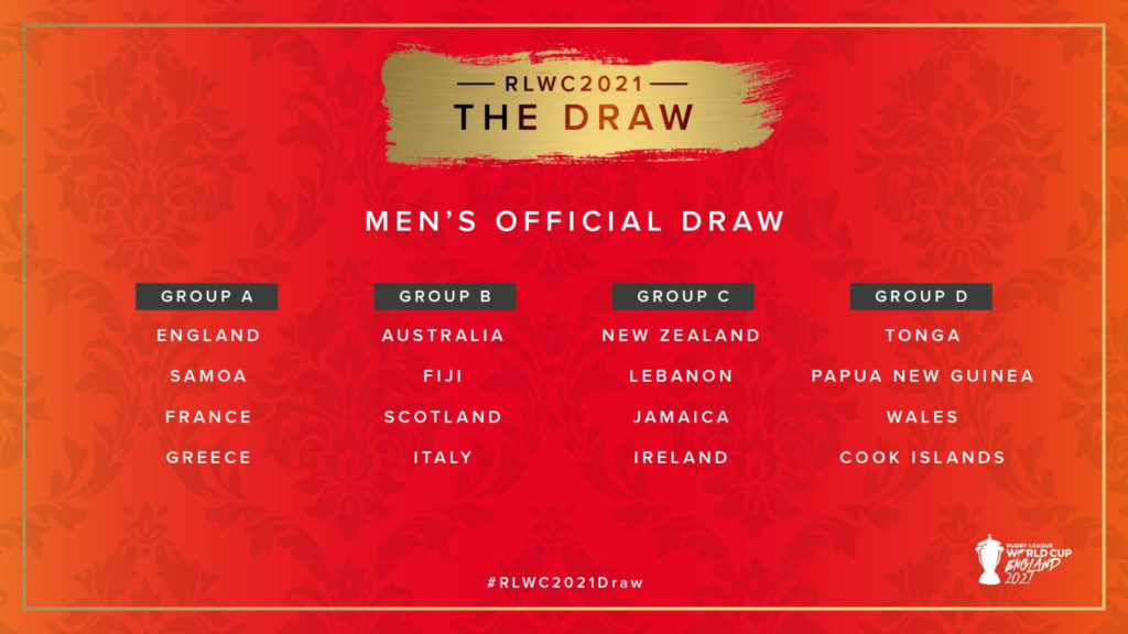 Men's Rugby League World Cup 2021 Draw