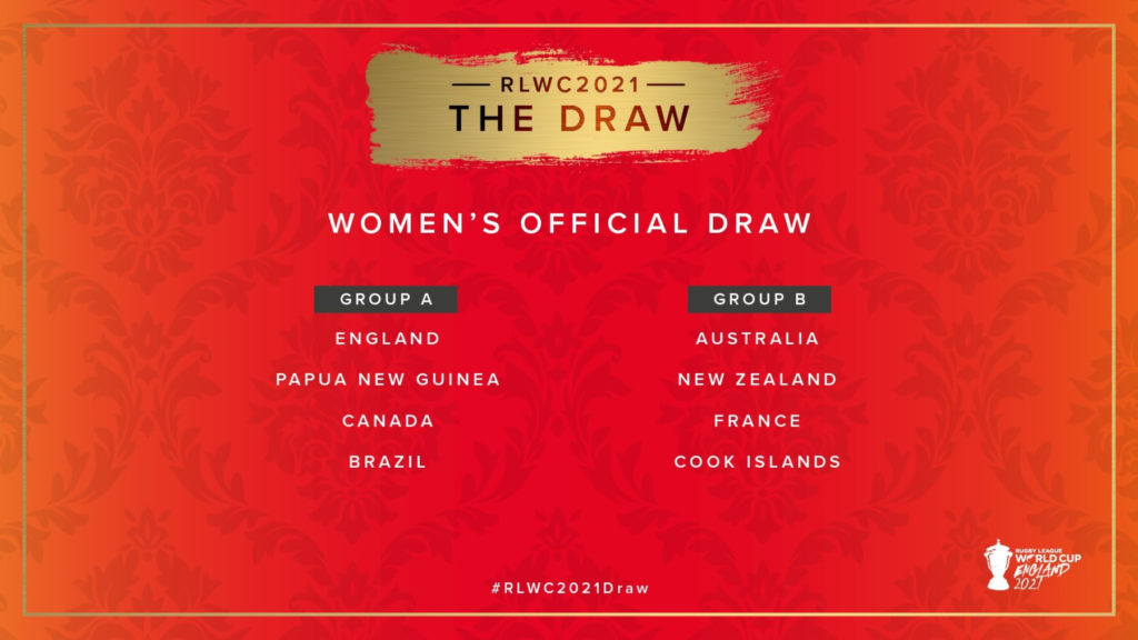 Women's Rugby League World Cup 2021 Draw