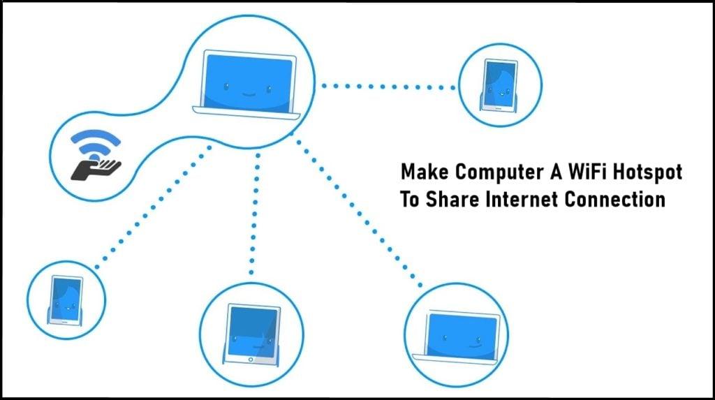 Bilgisayar A Nasıl Yapılır WiFi Hotspot İnternet Bağlantısını Paylaşmak İçin