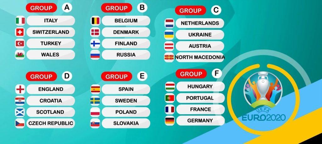 UEFA EURO 2020 참가 팀