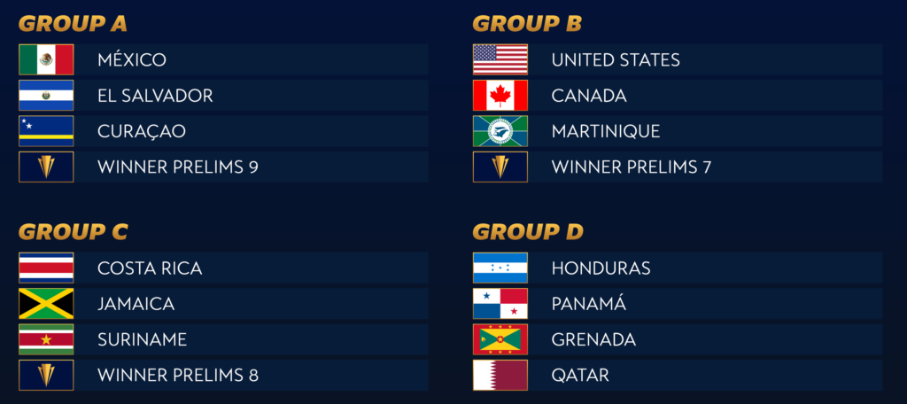 CONCACAF Gold Cup Grupy 2021