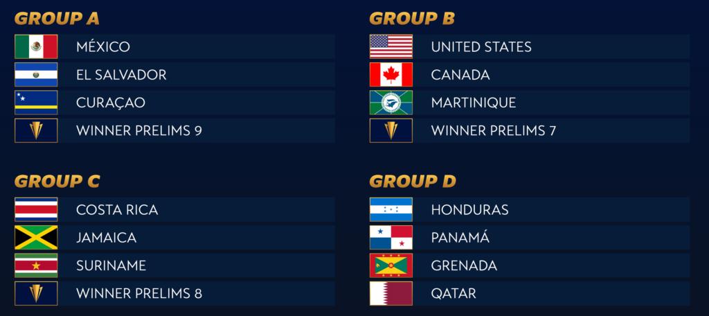 CONCACAF Gold Cup 2021 Grupos