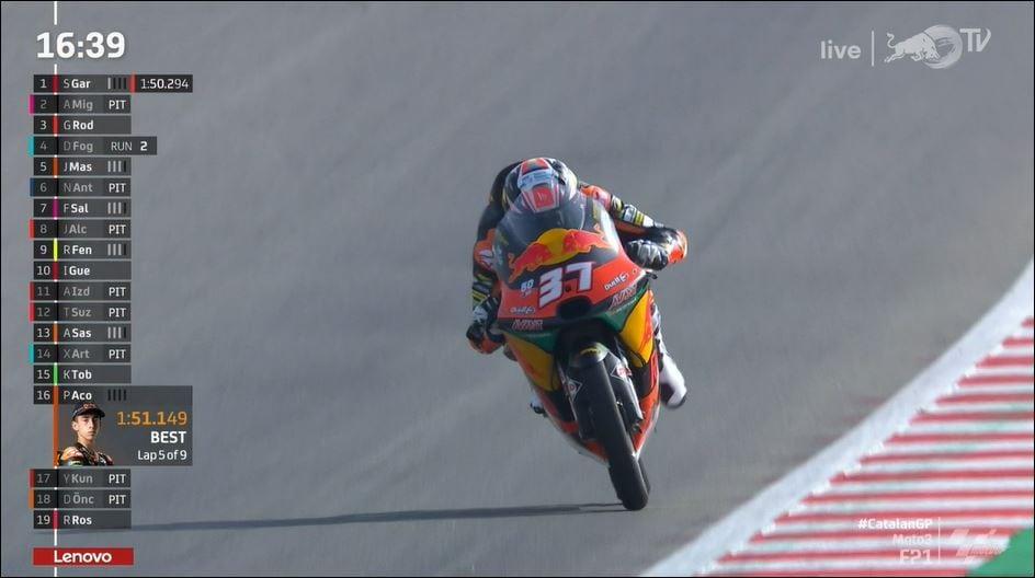 Transmissão ao vivo do Catalan MotoGP via ServusTV