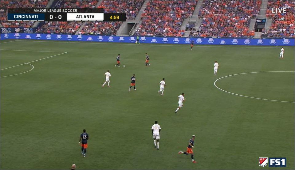 Прямая трансляция MLS Soccer через fuboTV
