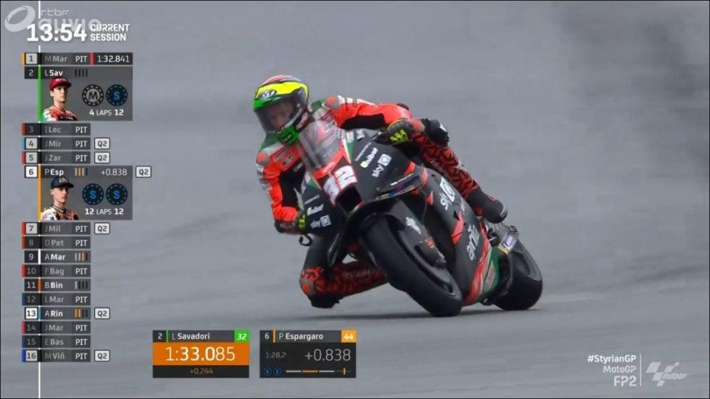 MotoGP Free Live streaming via RTBF